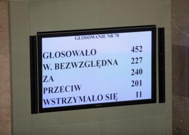 Sejm powołał Bartłomieja Wróblewskiego na stanowisko Rzecznika Praw Obywatelskich.